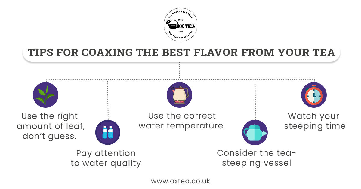 Tips for Steeping a great-tasting cup of tea